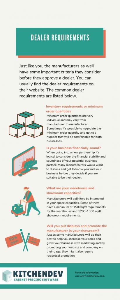 dealer requirements
